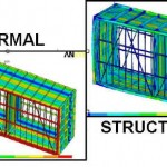 thermal-structural
